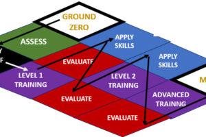 Training Board2