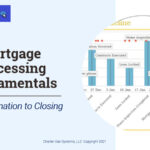 Mortgage Processing Fundamentals
